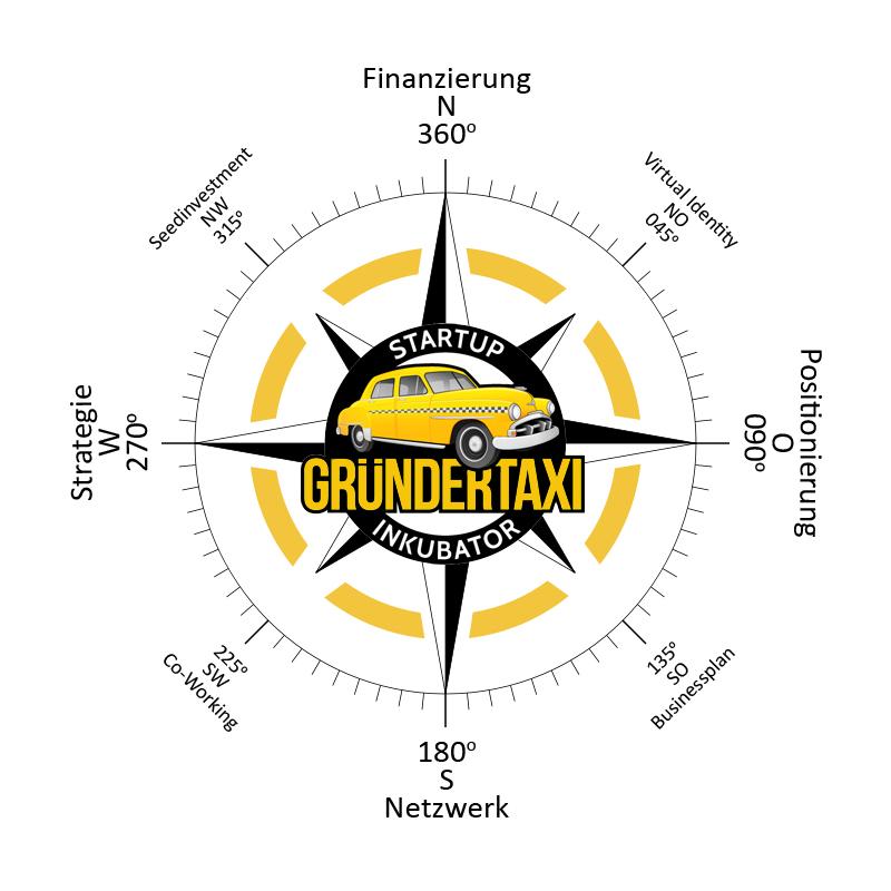 Das Gründertaxi möchte Gründern eine Rund-um-Beratung bieten.
