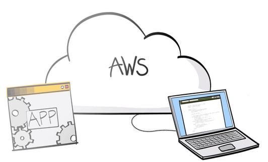 Kommt Amazon mit seinem nächsten Cloud Computing Data Center nach Frankfurt?