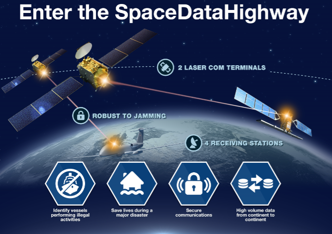 """""""Enter the SpaceDataHighway"""" – Ideenwettbewerb gestartet"""