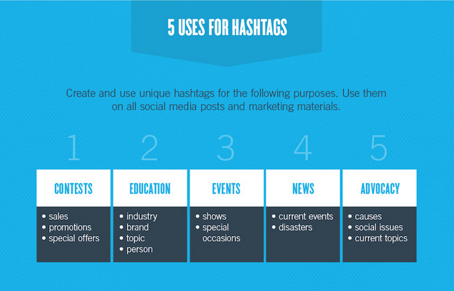 How-to-Use-Hashtags-to-Increase-Your-Social-Media-Presence2.png