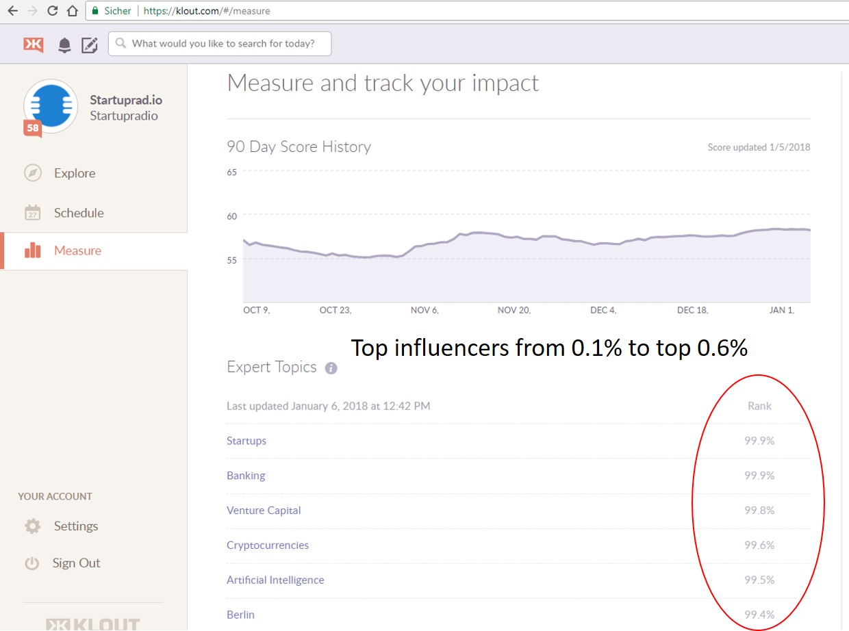Top 0.1 percent influencer globally.jpg