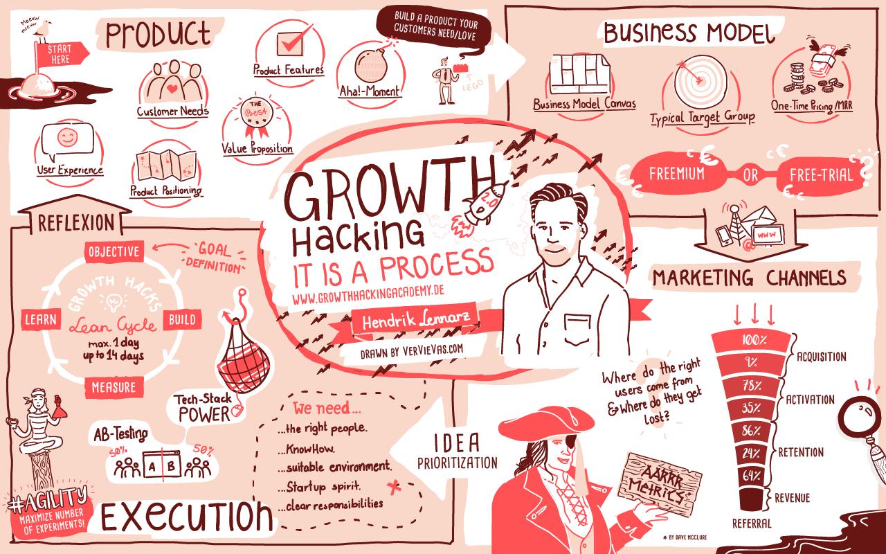 170823_growth_hacking_v2_ENG